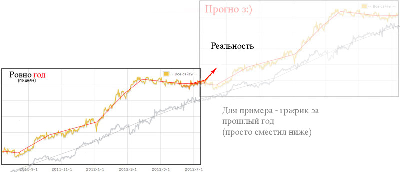 (04.08.2012) ФинСтрип 2 - прогноз заработка - Еще много по заработку в интернете на dikij.com/wm