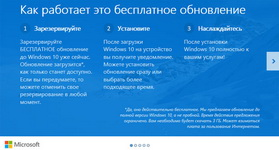 (13.06.2015 blogger) Windows 10